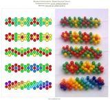 Free Daisy Chain Stitch Pattern