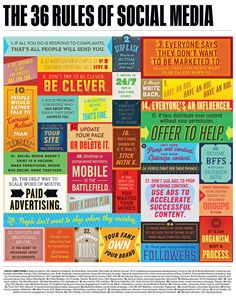 The 36 Rules Of Social Media (Infographic) image rules of social media poster 1