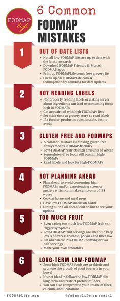 6 Common FODMAP Mistakes The low-FODMAP diet can be tricky, especially when you're just starting