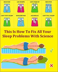 Sleeping in a proper posture is extremely important in order to get a good night's rest. Your sleeping habits can affect your overall health, especially since you spend about a third of your life sleeping. A number of specialists have listed several recommendations on how to sleep properly, which will fix many sleep issues. Here …