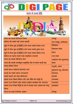 Digi Page(DP)|24-January-2017|GS|India's first Fraction Chart, India Gk, Upsc Civil Services, India Facts, Gernal Knowledge, Keyboard Shortcuts, Study Materials, English Vocabulary, Did You Know