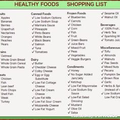 Our FamilyS Natural Home Shopping List  Processed Replacements