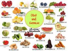 Obst und G.