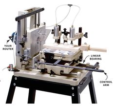 Well-Equipped Shop - JDS Multi-Router - Woodworking Tools - American Woodworker