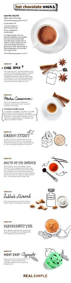 hot chocolate recipes.