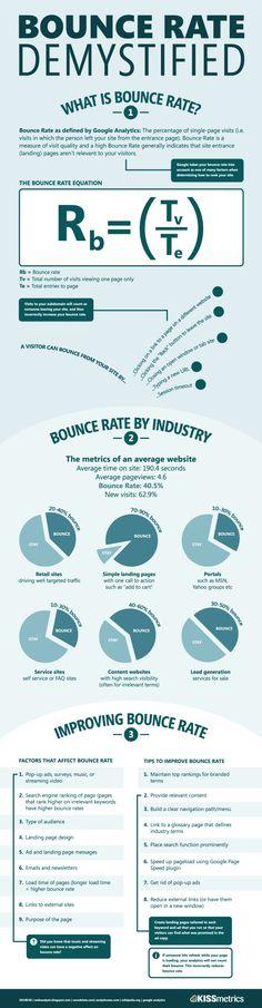 What is Bounce Rate? http://www.razorsocial.com/google-analytics-measuring-engagement/?utm_content=bufferb1374&utm_medium=social&utm_source=pinterest.com&utm_campaign=buffer #DigitalMarketing