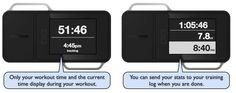 Bia: Multi-Sport GPS Sports Watch with SOS Safety Alert by Cheryl Kellond » Updates — Kickstarter