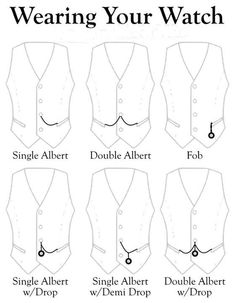 How to wear a pocket watch. Infographic by Caruso Kith Kin & Co LLC Mode Masculine, Luxury Sunglasses, Gentleman Style, Steampunk Fashion, Victorian Mens Fashion, 1880s Fashion, Fashion Sale, Fashion 2016, Wedding Suits