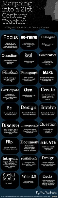 Morphing into a 21st Century Teacher - infographic from Mia MacMeekin and her blog, An Ethical Island - how to teach without lecturing