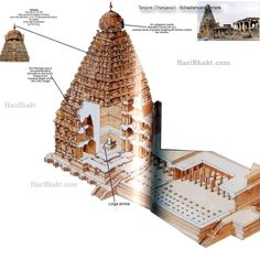 Mysteries Solved: Secrets of the Thanjavur (Tanjore) Brihadeeswarar Temple Built By RajaRaja Chola Indian Temple Architecture, India Architecture, Ancient Architecture, Beautiful Architecture, Ramanathaswamy Temple, Temple India, Hindu Temple, Hindus, Temple Drawing