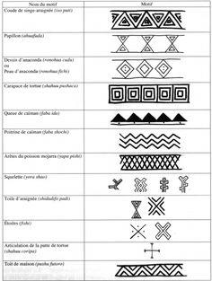 tatouage polyn sien histoire symbolique et motifs des tatau polyn siens tatouages. Black Bedroom Furniture Sets. Home Design Ideas