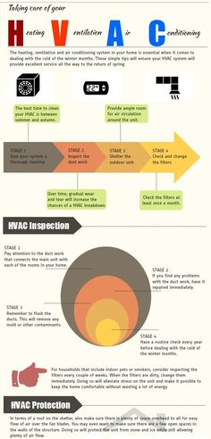 Here's a helpful infographic on how to take care of your HVAC system! Hvac Maintenance, Hvac Repair, Heating And Air Conditioning, Conditioner, Plumbing, Hacks, Broomfield Colorado, Tool Backpack, Graphic Resume