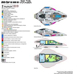 star trek turbolift - Google Search