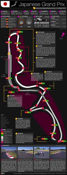 Grand Prix Guide - 2014 Japanese Grand Prix #Suzuka #F1  September