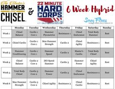 LOVING this Hammer and Chisel 22 Minute Hard Corps hybrid ....amazing if you're working on toning up and losing a few lbs!