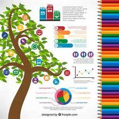 infografía educación - Bing images