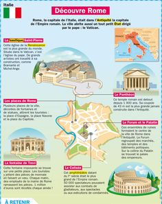Fiche exposés : Découvre Rome Plus French History, Roman History, Voyage Rome, Rome Antique, Empire Romain, French Expressions, French Phrases, French Language Learning, Spanish Language