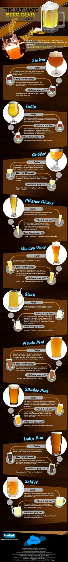 So what& in a beer glass? Have you ever thought about the varying designs of different beer glasses and what they do? With this infographic you can learn your snifter from your stein with the ultimate beer glass guide! More Beer, All Beer, Wine And Beer, Best Beer, Beer Brewing, Home Brewing, Beer Infographic, Beer Glassware, Beer Pairing