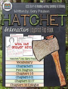 Hatchet Themes