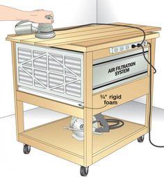 Wood Shop Air Filter woodworking tips Easy Woodworking Projects, Woodworking Shop, Woodworking Plans, Wood Projects, Woodworking Mallet, Woodworking Patterns, Shop Storage, Shop Organization, Garage Storage