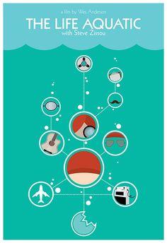 The Life Aquatic with Steve Zissou (2004) ~ Minimal Movie Poster by Christian Petersen #amusementphile