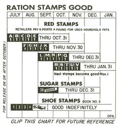Ration-Stamp-I barely remember Mom having these