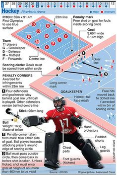 HOCKEY RULES In thsi image we can see the rules to play hockey. This rules have to be respected to enjoy a hockey match Field Hockey Rules, Field Hockey Goalie, Hockey Drills, Hockey Mom, Ice Hockey Rules, Field Hockey Sticks, Hockey Stuff, Hockey Games, Olympic Sports
