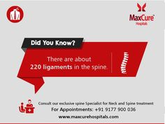 Did You Know? Visit: www.maxcurehospitals.com