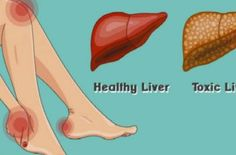 The 16 Signs of Toxic Liver and the Reasons Why You Get Fat!