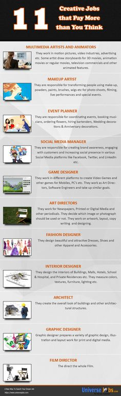 11 Creative Jobs That Pay More Than You Think Info Graphics