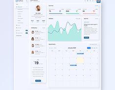 Dashboard Template, Working On Myself, Mood Boards, New Work, Bar Chart, Branding Design, Web Design, Behance, Profile