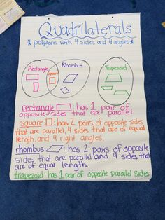 Quadrilateral anchor chart