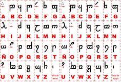 idioma elfo - Buscar con Google
