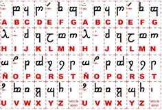 Learn lord of the rings elven language written