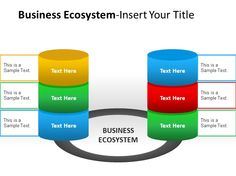 Business Ecosystem Actors Powerpoint Template #PowerPoint #Presentation #PPT #templates #business #diagrams