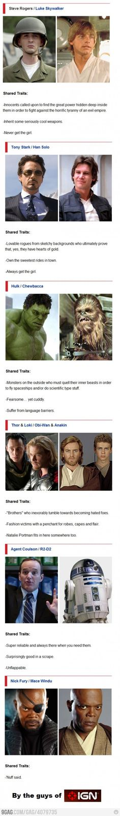 Similarities between the Avengers and Star Wars characters!