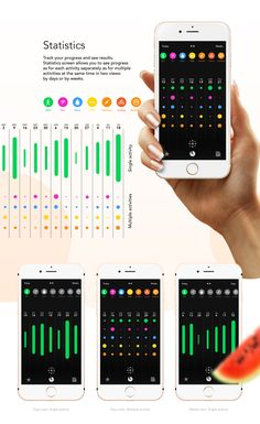Do++Moves App is a re-thinking & re-design concept of popular movement tracking app Moves. Do++Moves is an extended version of Moves.