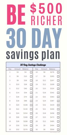 In this post I'll show you how to save $500 in 30 days with a simple 30 day savings plan so you can master ways to save money. Need to get started on save money tips to save money and save moey fast? Then head over to the blog to read this post. Don't forget to bookmark it and save it to your board on ways to save money so you can easily refer to it later. Weekly savings plan | Weekly savings challenge | Weekly savings chart