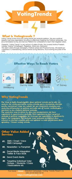 We help Political Candidate to reach voters by approach through different reaching methods like  •Dial-My-Voter  •SMS / Email / Voice SMS Campaign •Live Streaming •Newsletter / e-Pamphlet •Social Media Integration – Twitter & Face Book •Send Event Alerts •Targeting Individual Voter Groups – Students / Clubs / Associations etc
