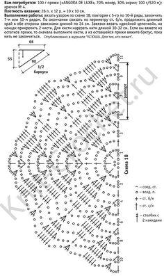 Выкройка, схемы узоров с описанием вязания крючком бактуса.