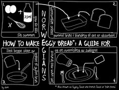 How to Make Eggy Bread: A Guide for Norwegians