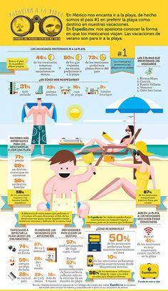 Los mexicanos preferimos ir a la playa