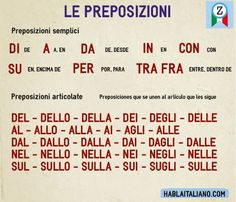 Italian Verbs, Italian Grammar, Italian Vocabulary, Italian Phrases, Italian Quotes, Italian Language, Learn Italian Free, Basic Italian, Learn To Speak Italian