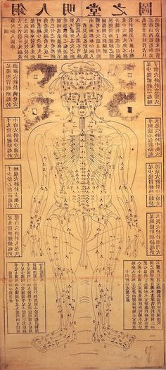 One thing you wouldn't guess about me - I love Acupuncture (even though I hate needles)