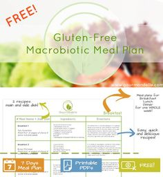 Macrobiotic Meal Plan, free printable - lots of macrobiotic recipes for breakfast, lunch and dinner. Get this healthy macrobiotic meal plan for free! Raw Vegan Meal Plan, High Protein Meal Plan, Raw Vegan Recipes, High Protein Recipes, Vegan Weekly Meal Plan, Vegan Athlete Meal Plan, Vegan Protein, Vegan Cru, Roh Vegan