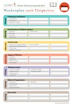 Monats-Putzplan: Jeden Monat kostenlos   Kostenlose Checklisten – Haushaltsfee-Shop ✅ – Haushalt ✅ Putzen ✅ Checkliste ✅                                                                                                                                                      Mehr