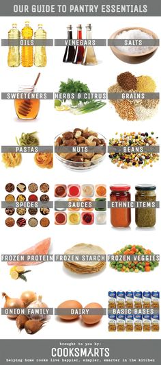 Cook Smarts' Guide to Pantry Essentials via @Cook Smarts #learntocook