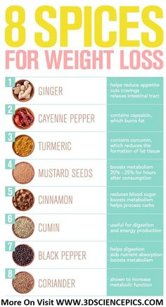 8 SPICES FOR WEIGHT LOSS BEST