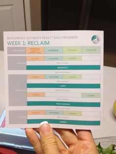 Week 1 Meal plan for the Ultimate Reset   Recipes ...