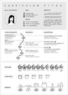 The Top Architecture Résumé/CV Designs,Submitted by Gaia Pellegrini